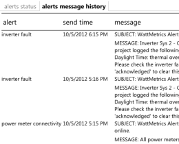 alerts message history